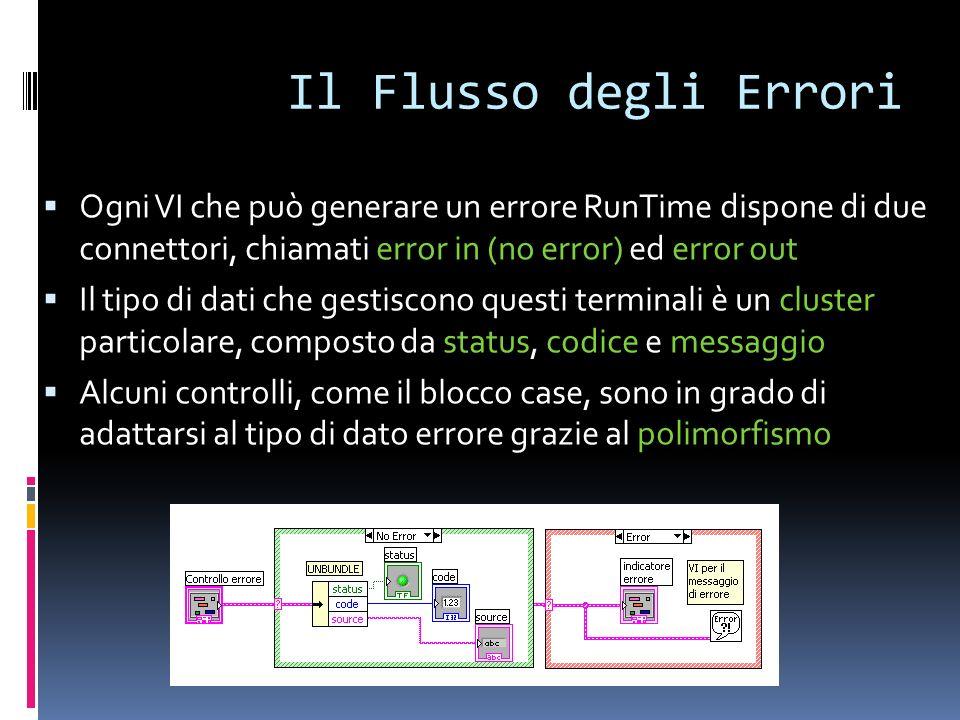 Il Flusso degli Errori Ogni VI che può generare un errore RunTime dispone di due connettori, chiamati error in (no error) ed error out Il tipo di dati