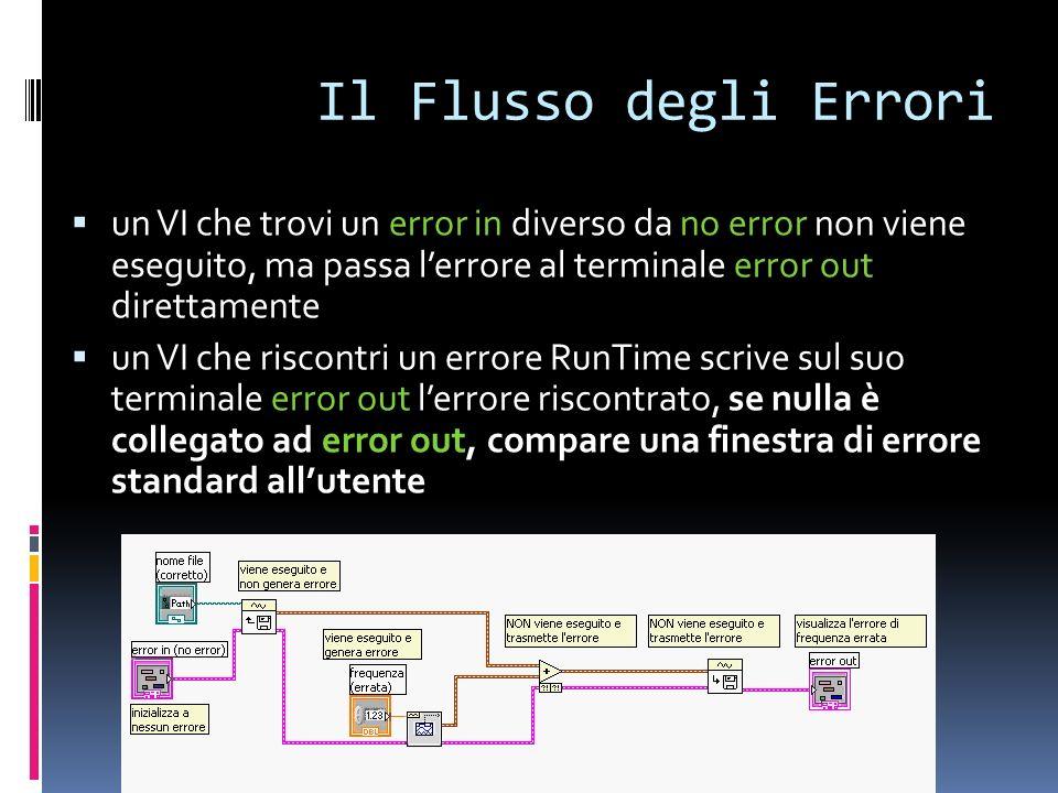 Il Flusso degli Errori un VI che trovi un error in diverso da no error non viene eseguito, ma passa lerrore al terminale error out direttamente un VI