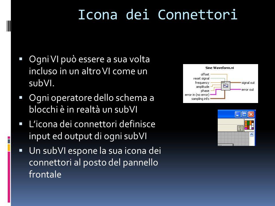 Icona dei Connettori Ogni VI può essere a sua volta incluso in un altro VI come un subVI. Ogni operatore dello schema a blocchi è in realtà un subVI L