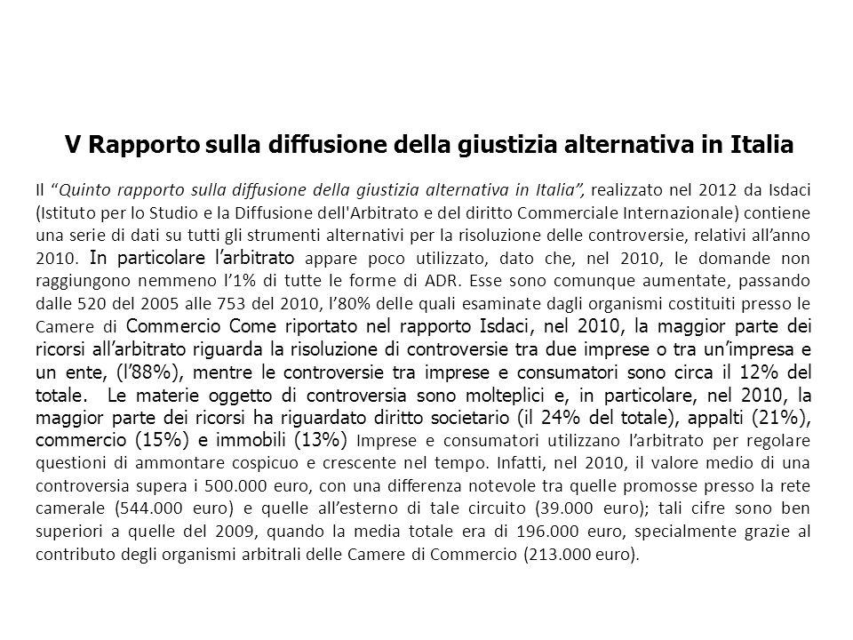 V Rapporto sulla diffusione della giustizia alternativa in Italia Il crescere dellammontare delle controversie ne condiziona inevitabilmente la durata: infatti, nel 2010, larbitrato si esaurisce in media in 228 giorni, a differenza dei 162 del 2009.