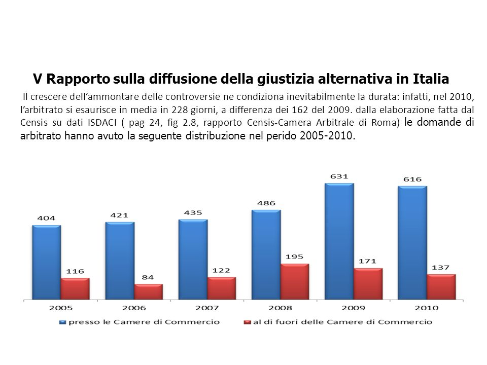 V Rapporto sulla diffusione della giustizia alternativa in Italia Il crescere dellammontare delle controversie ne condiziona inevitabilmente la durata