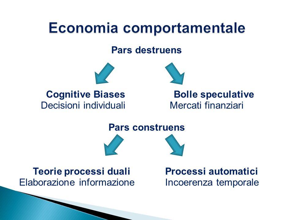 Pars destruens Cognitive Biases Bolle speculative Decisioni individuali Mercati finanziari Pars construens Teorie processi duali Processi automatici Elaborazione informazione Incoerenza temporale