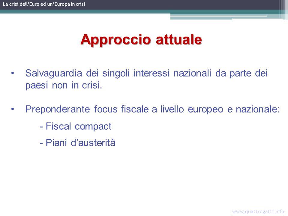 www.quattrogatti.info Approccio attuale La crisi dellEuro ed unEuropa in crisi Salvaguardia dei singoli interessi nazionali da parte dei paesi non in crisi.