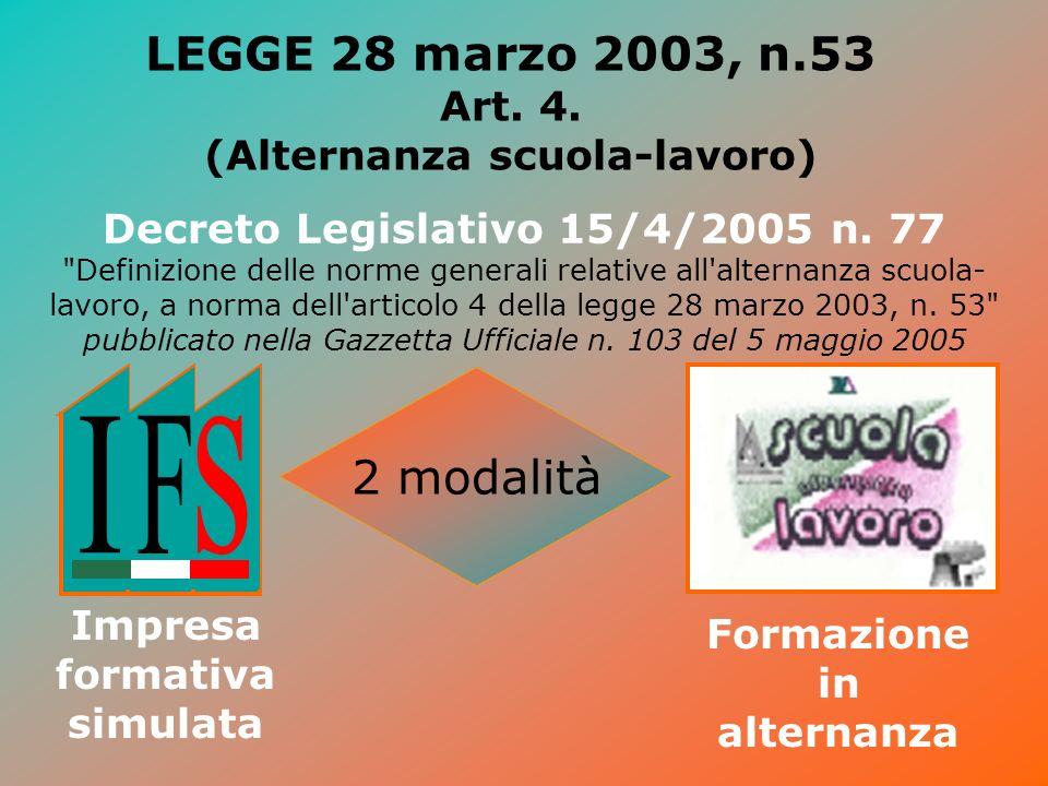 LEGGE 28 marzo 2003, n.53 Art. 4. (Alternanza scuola-lavoro) Decreto Legislativo 15/4/2005 n.