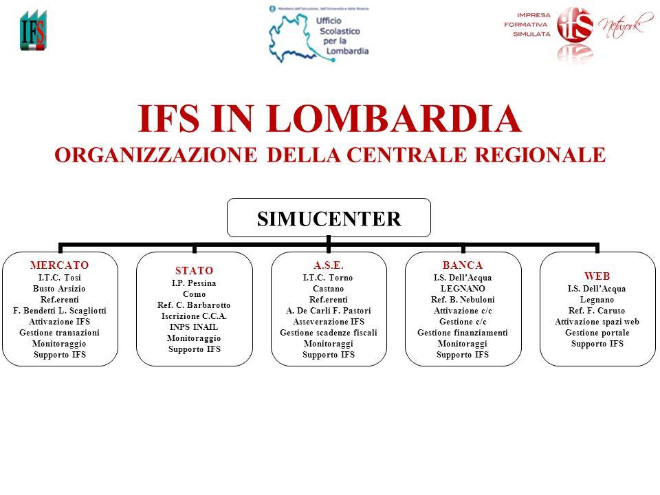 IFS IN LOMBARDIA ORGANIZZAZIONE DELLA CENTRALE REGIONALE SIMUCENTER MERCATO I.T.C.