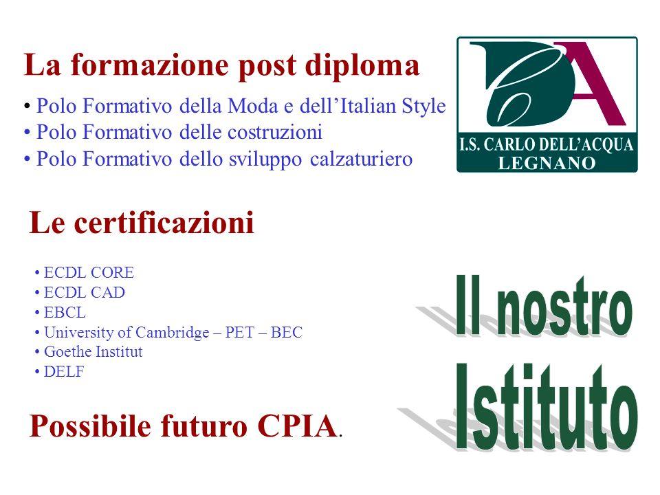 Un possibile sviluppo Ladesione, da parte di una rete di scuole con IFS, al bando della Regione Lombardia per limprenditoria giovanile: le scuole con IFS consolidata verso limpresa reale