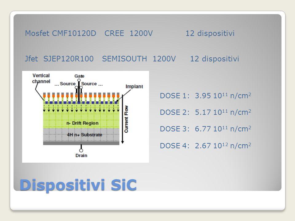 Dispositivi SiC Jfet SJEP120R100 SEMISOUTH 1200V Mosfet CMF10120D CREE 1200V DOSE 1: 3.95 10 11 n/cm 2 DOSE 2: 5.17 10 11 n/cm 2 DOSE 3: 6.77 10 11 n/cm 2 DOSE 4: 2.67 10 12 n/cm 2 12 dispositivi