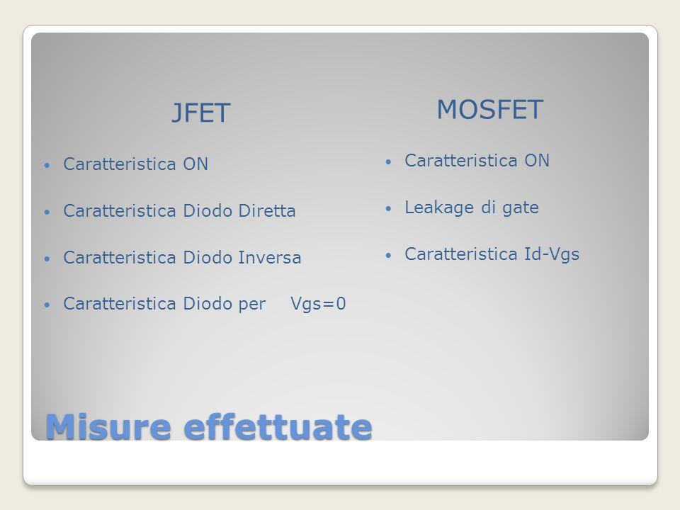 Misure effettuate JFET Caratteristica ON Caratteristica Diodo Diretta Caratteristica Diodo Inversa Caratteristica Diodo per Vgs=0 MOSFET Caratteristica ON Leakage di gate Caratteristica Id-Vgs