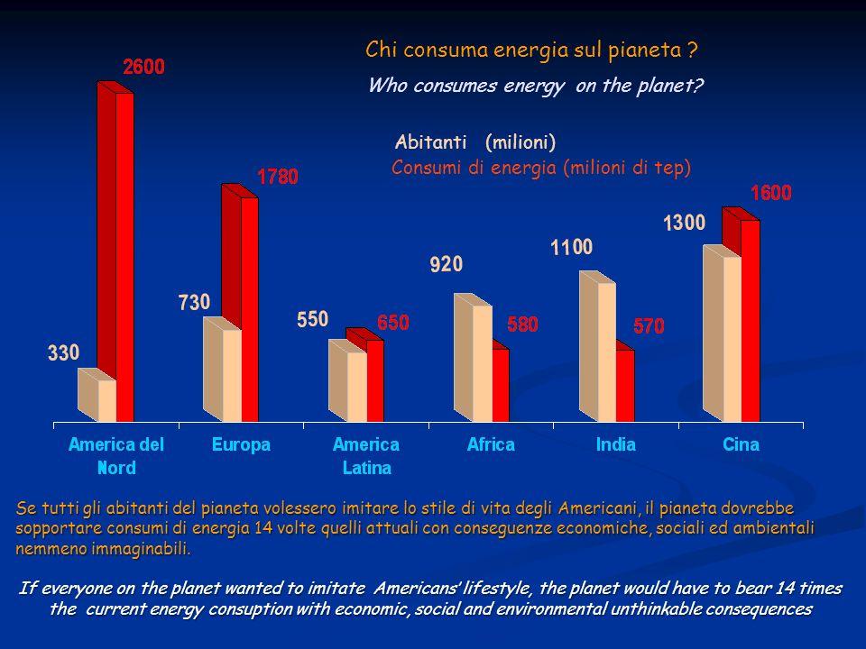 Abitanti (milioni) Consumi di energia (milioni di tep) Se tutti gli abitanti del pianeta volessero imitare lo stile di vita degli Americani, il pianet