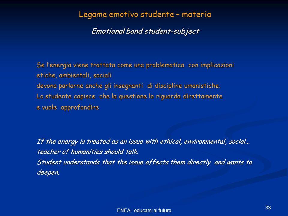 33 ENEA - educarsi al futuro Legame emotivo studente – materia Emotional bond student-subject Se lenergia viene trattata come una problematica con imp