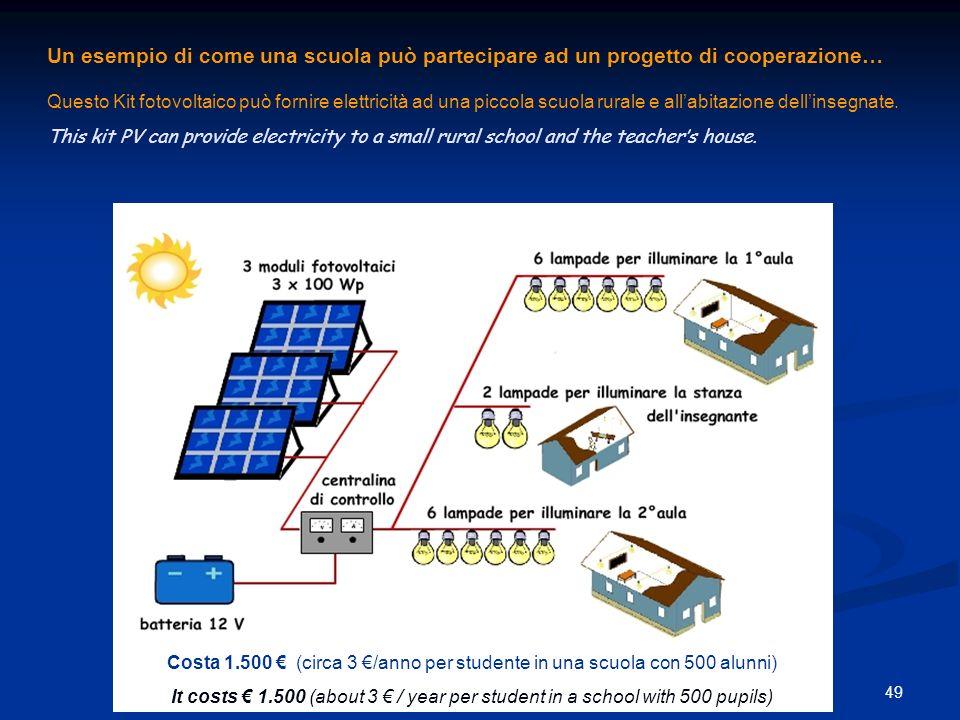 49ENEA - educarsi al futuro Un esempio di come una scuola può partecipare ad un progetto di cooperazione… Questo Kit fotovoltaico può fornire elettric