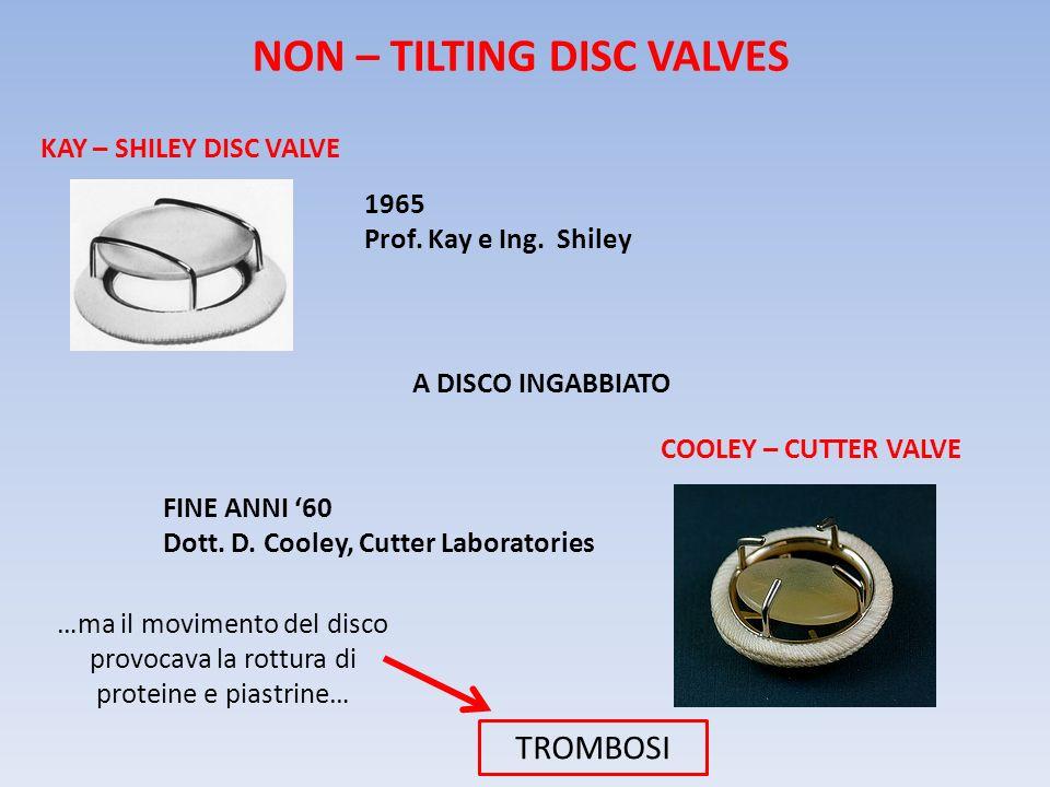 NON – TILTING DISC VALVES KAY – SHILEY DISC VALVE A DISCO INGABBIATO COOLEY – CUTTER VALVE …ma il movimento del disco provocava la rottura di proteine