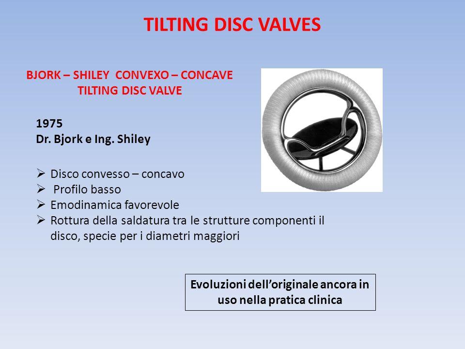 TILTING DISC VALVES BJORK – SHILEY CONVEXO – CONCAVE TILTING DISC VALVE 1975 Dr. Bjork e Ing. Shiley Disco convesso – concavo Profilo basso Emodinamic