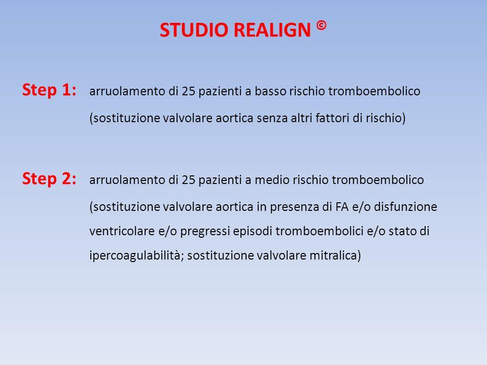 STUDIO REALIGN © Step 1: arruolamento di 25 pazienti a basso rischio tromboembolico (sostituzione valvolare aortica senza altri fattori di rischio) St