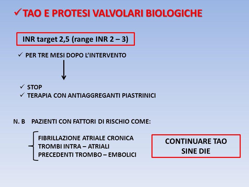 PYROLITE – Carbonio pirolitico Dott.