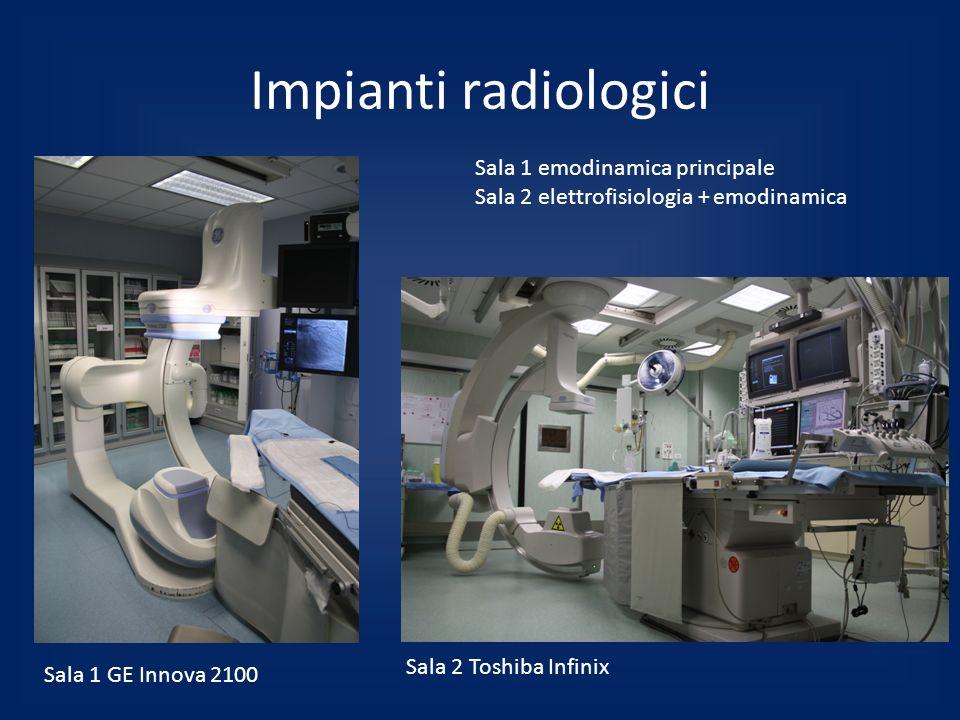 Impianti radiologici Sala 1 GE Innova 2100 Sala 2 Toshiba Infinix Sala 1 emodinamica principale Sala 2 elettrofisiologia + emodinamica