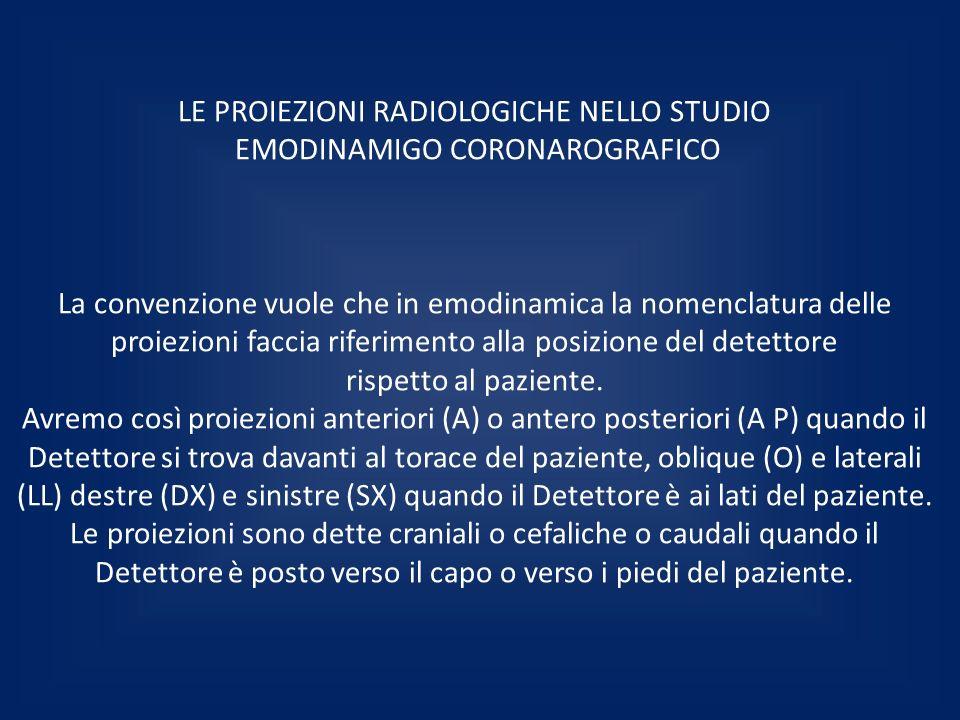 LE PROIEZIONI RADIOLOGICHE NELLO STUDIO EMODINAMIGO CORONAROGRAFICO La convenzione vuole che in emodinamica la nomenclatura delle proiezioni faccia ri