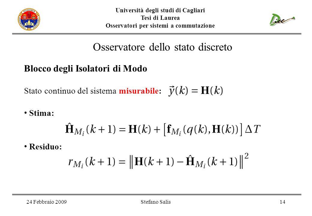 Blocco degli Isolatori di Modo Stato continuo del sistema misurabile: Stima: Residuo: Università degli studi di Cagliari Tesi di Laurea Osservatori pe