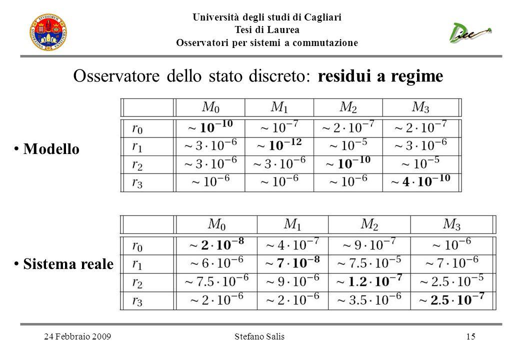 Università degli studi di Cagliari Tesi di Laurea Osservatori per sistemi a commutazione 24 Febbraio 2009Stefano Salis15 Osservatore dello stato discr
