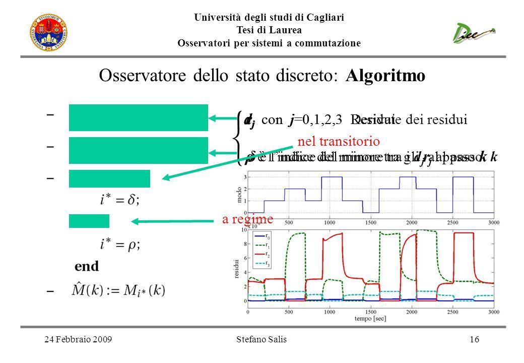 r j con j=0,1,2,3 Residui ρ è lindice del minore tra gli r j al passo k d j con j=0,1,2,3 Derivate dei residui δ è lindice del minore tra i d j al pas