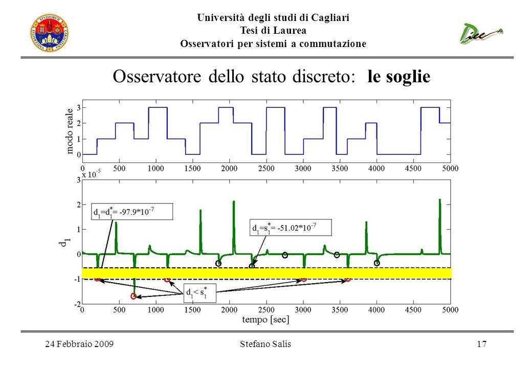Università degli studi di Cagliari Tesi di Laurea Osservatori per sistemi a commutazione 24 Febbraio 2009Stefano Salis17 Osservatore dello stato discr