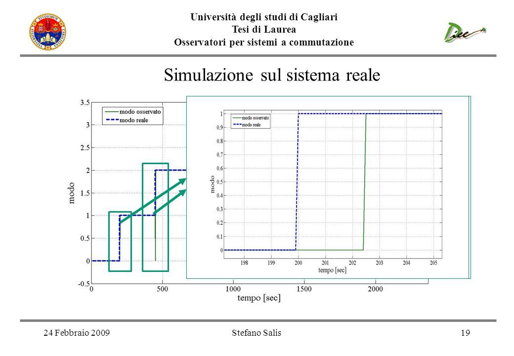 Università degli studi di Cagliari Tesi di Laurea Osservatori per sistemi a commutazione 24 Febbraio 2009Stefano Salis19 Simulazione sul sistema reale