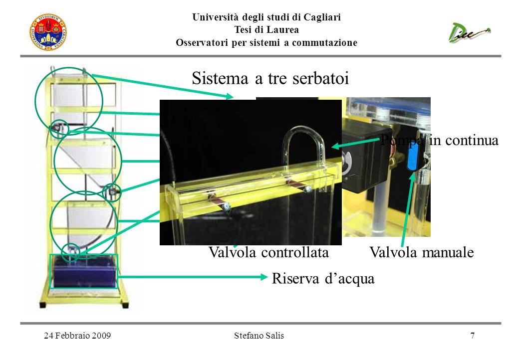 24 Febbraio 2009Stefano Salis7 Sistema a tre serbatoi Università degli studi di Cagliari Tesi di Laurea Osservatori per sistemi a commutazione Upper T