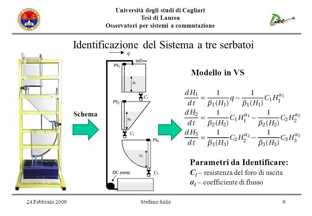 24 Febbraio 2009Stefano Salis9 Identificazione del Sistema a tre serbatoi Schema Università degli studi di Cagliari Tesi di Laurea Osservatori per sis