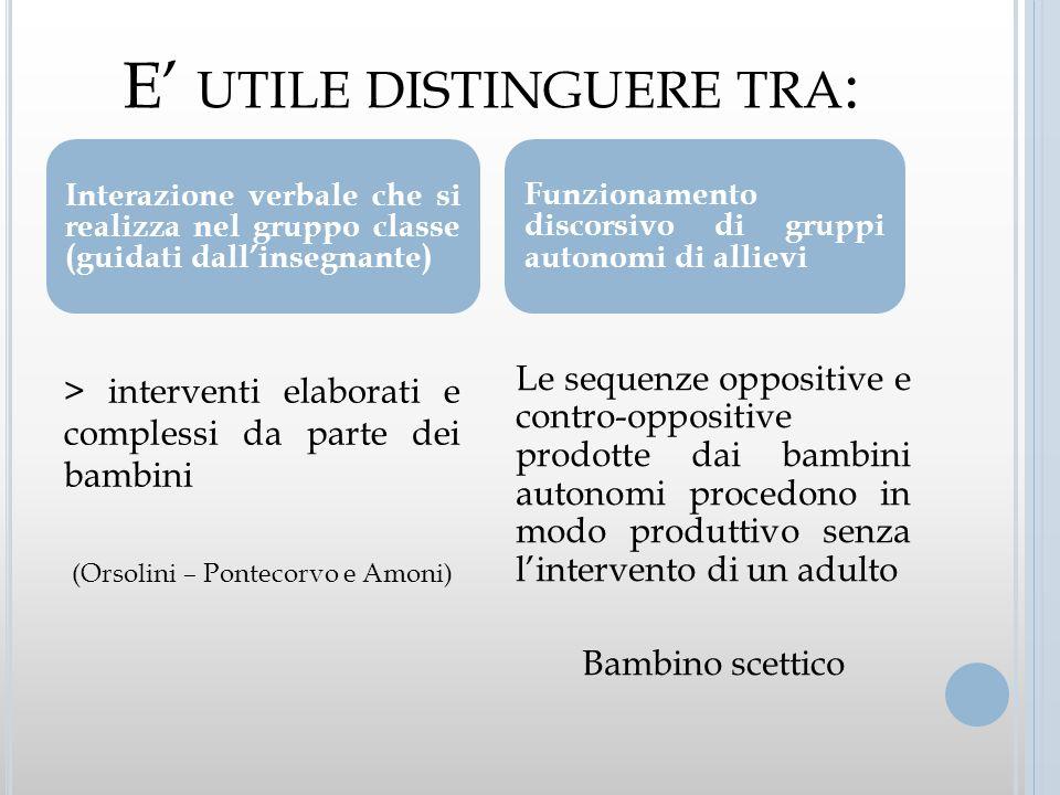 E UTILE DISTINGUERE TRA : > interventi elaborati e complessi da parte dei bambini (Orsolini – Pontecorvo e Amoni) Le sequenze oppositive e contro-oppo