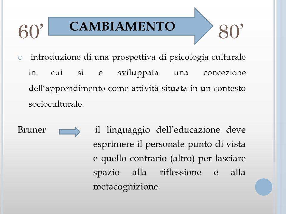 Bruner il linguaggio delleducazione deve esprimere il personale punto di vista e quello contrario (altro) per lasciare spazio alla riflessione e alla