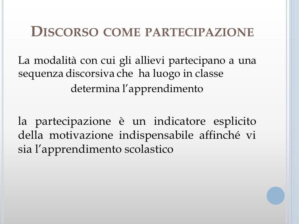 D ISCORSO COME PARTECIPAZIONE La modalità con cui gli allievi partecipano a una sequenza discorsiva che ha luogo in classe determina lapprendimento la