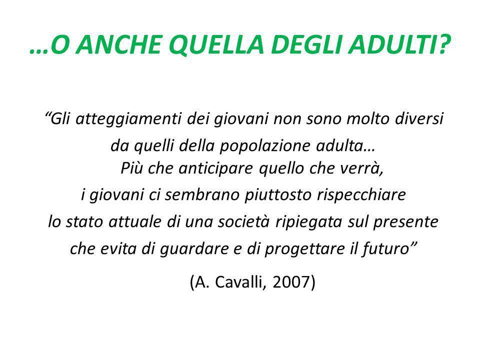 …O ANCHE QUELLA DEGLI ADULTI? Gli atteggiamenti dei giovani non sono molto diversi da quelli della popolazione adulta… Più che anticipare quello che v