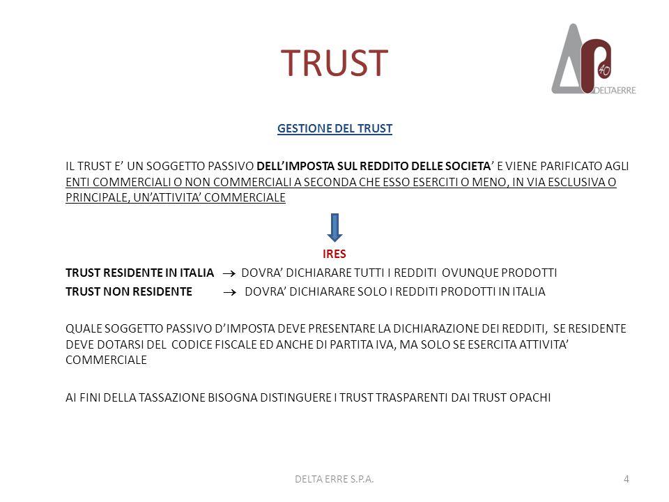 TRUST GESTIONE DEL TRUST I BENEFICIARI DEL REDDITO PRODOTTO DAL TRUST SONO STATI INDIVIDUATI ED HANNO DIRITTO ALLA PERCEZIONE DEL REDDITO SENZA ALCUNA DISCREZIONALITA DA PARTE DEL TRUSTEE.