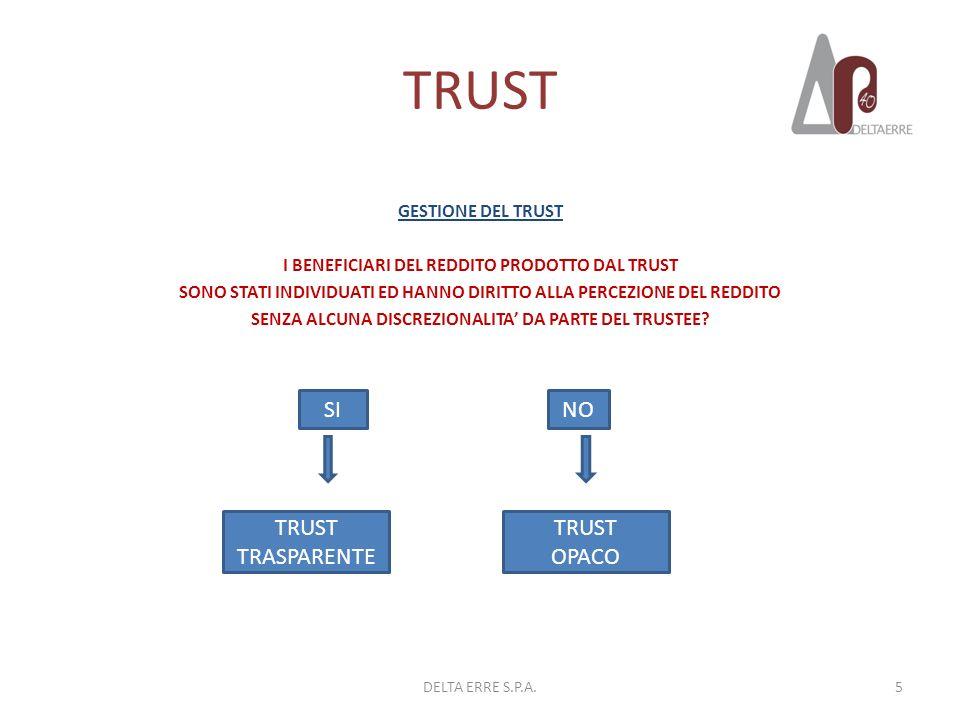 TRUST GESTIONE DEL TRUST TRUST TRASPARENTE (BENEFICIARI DEL REDDITO INDIVIDUATI) TASSAZIONE PER TRASPARENZA IN CAPO AI BENEFICIARI IN PROPORZIONE ALLA QUOTA DI PARTECIPAZIONE INDIVIDUATA NELLATTO ISTITUTIVO DEL TRUST O IN MANCANZA IN PARTI UGUALI INDIVIDUAZIONE DEL REDDITO COME REDDITO DI CAPITALE E TASSATO IN BASE ALLE ALIQUOTE PERSONALI DEL BENEFICIARIO (IRPEF) NON SONO TASSATI I REDDITI GIA TASSATI IN CAPO AL TRUST CON IMPOSTA SOSTITUTIVA TRUST OPACO (SENZA BENEFICIARI DEL REDDITO INDIVIDUATI) I REDDITI VENGONO TASSATI IN CAPO AL TRUST CON IRES AL 27,5% ( LA SUCCESSIVA ASSEGNAZIONE AI BENEFICIARI NON SCONTA ULTERIORE TASSAZIONE) 6DELTA ERRE S.P.A.