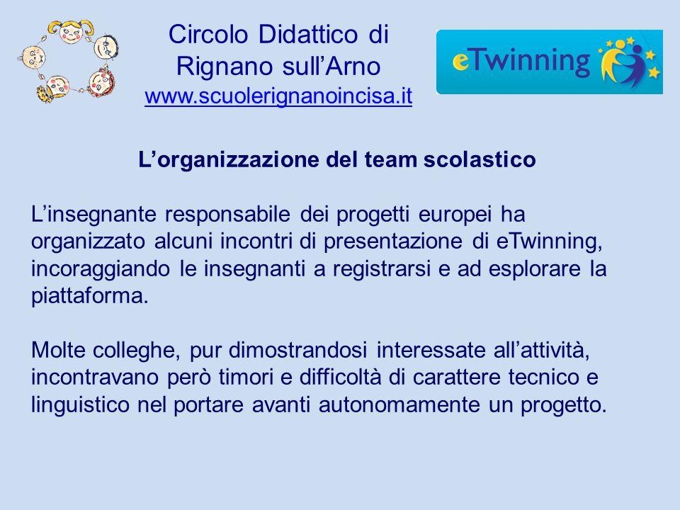 Lorganizzazione del team scolastico Linsegnante responsabile dei progetti europei ha organizzato alcuni incontri di presentazione di eTwinning, incoraggiando le insegnanti a registrarsi e ad esplorare la piattaforma.