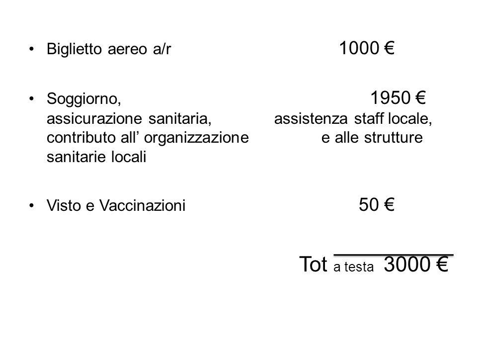 Biglietto aereo a/r 1000 Soggiorno, 1950 assicurazione sanitaria, assistenza staff locale, contributo all organizzazione e alle strutture sanitarie locali Visto e Vaccinazioni 50 Tot a testa 3000