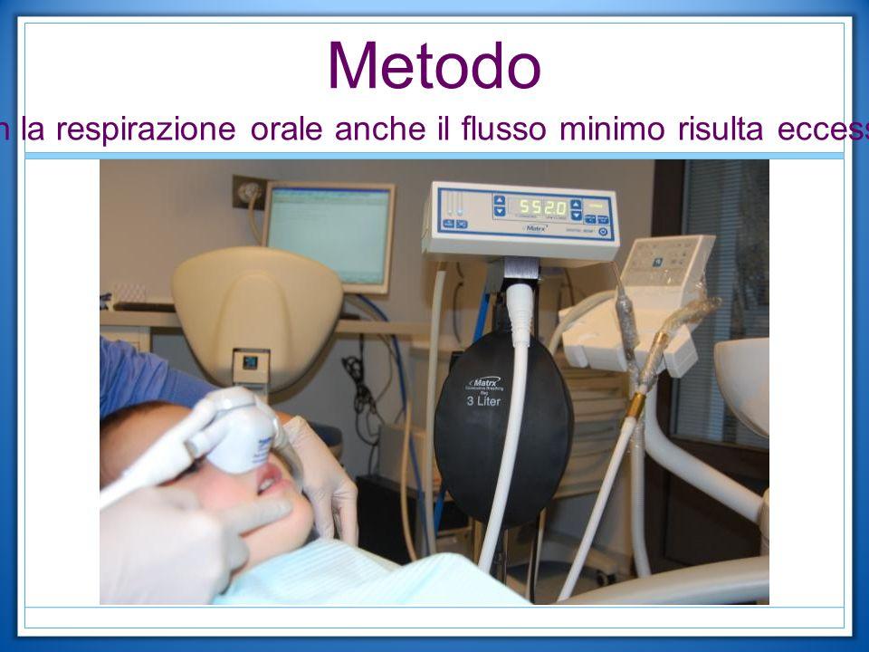 Metodo Con la respirazione orale anche il flusso minimo risulta eccessivo