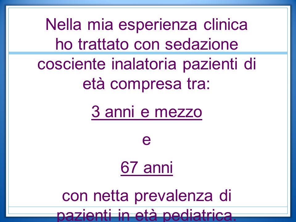 In particolare tratto quotidianamente Da 2 anni e mezzo Bambini tra i 3 e i 10 anni Con sedazione cosciente inalatoria In 2 diversi studi dentistici privati in Veneto