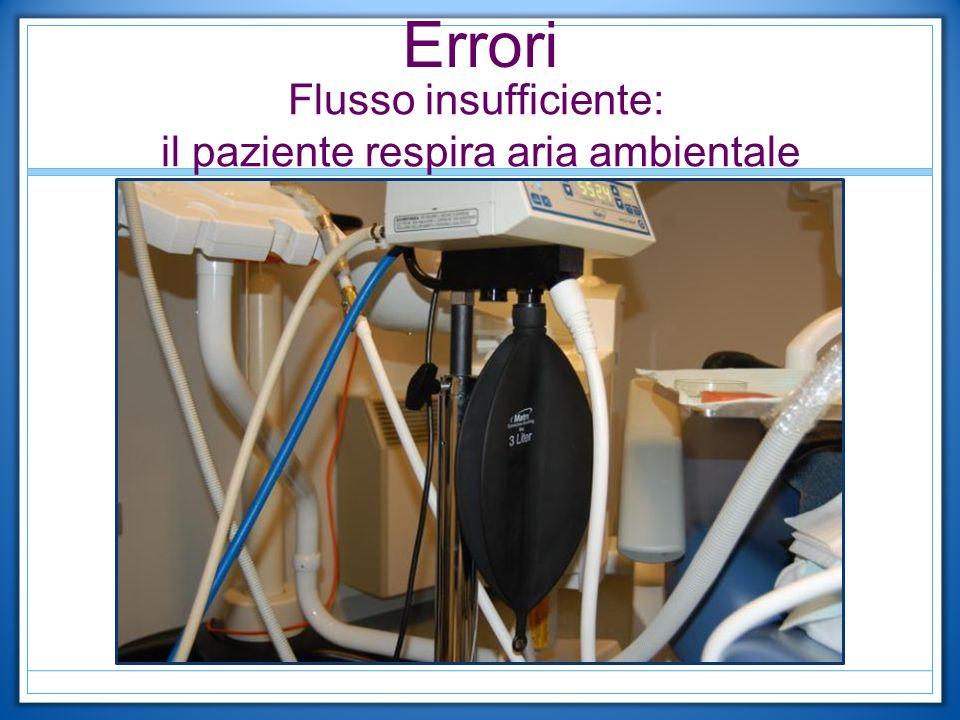 Errori Flusso insufficiente: il paziente respira aria ambientale