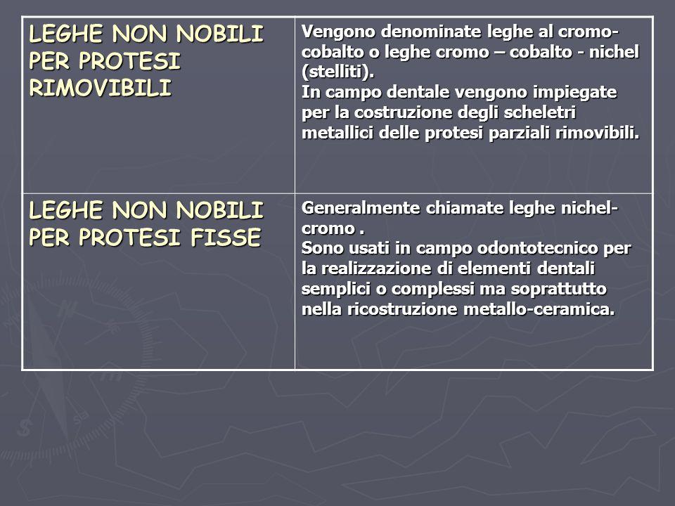 LEGHE NON NOBILI PER PROTESI RIMOVIBILI Vengono denominate leghe al cromo- cobalto o leghe cromo – cobalto - nichel (stelliti). In campo dentale vengo