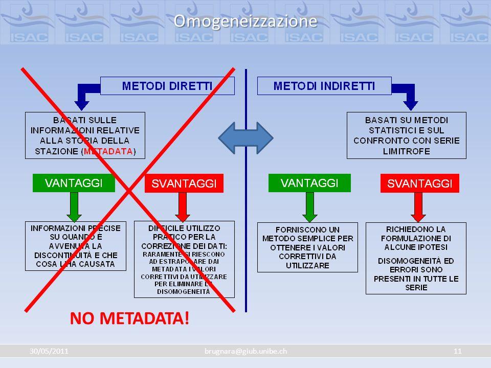30/05/201111brugnara@giub.unibe.ch Omogeneizzazione NO METADATA!