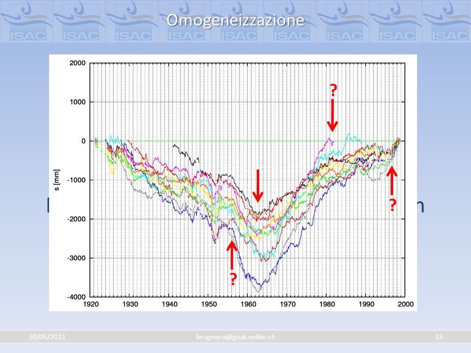 30/05/201115brugnara@giub.unibe.ch Nessuna serie può essere assunta omogenea a priori… Per questo ogni serie è stata testata con 10 diverse serie di r