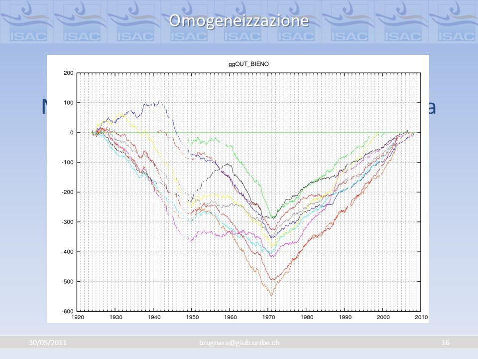 30/05/201116brugnara@giub.unibe.ch Non solo la quantità di precipitazioni, ma anche il numero di giorni piovosi può essere soggetto a disomogeneità Om