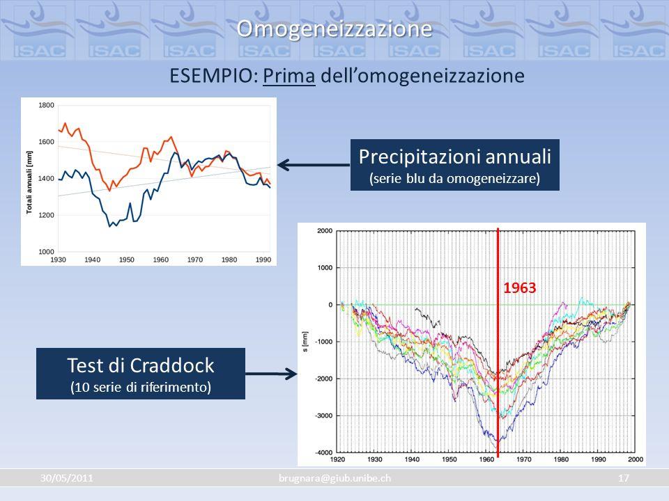 30/05/201117brugnara@giub.unibe.ch Omogeneizzazione ESEMPIO: Prima dellomogeneizzazione Precipitazioni annuali (serie blu da omogeneizzare) Test di Cr