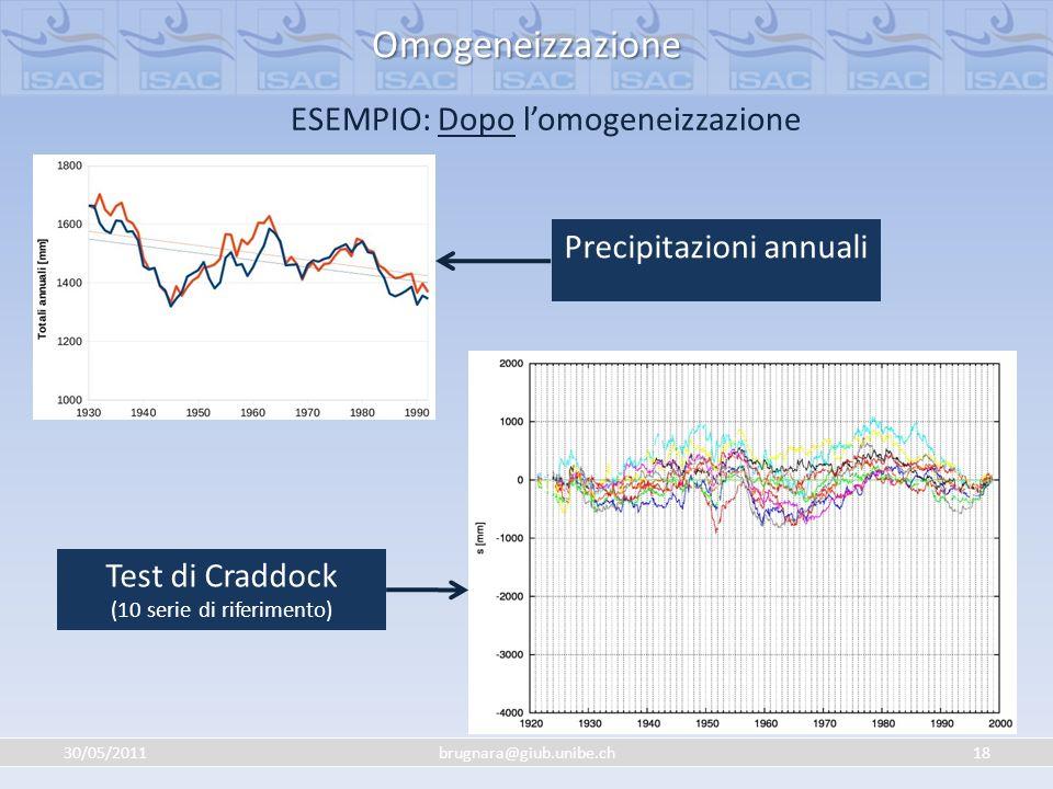 30/05/201118brugnara@giub.unibe.ch Omogeneizzazione ESEMPIO: Dopo lomogeneizzazione Precipitazioni annuali Test di Craddock (10 serie di riferimento)