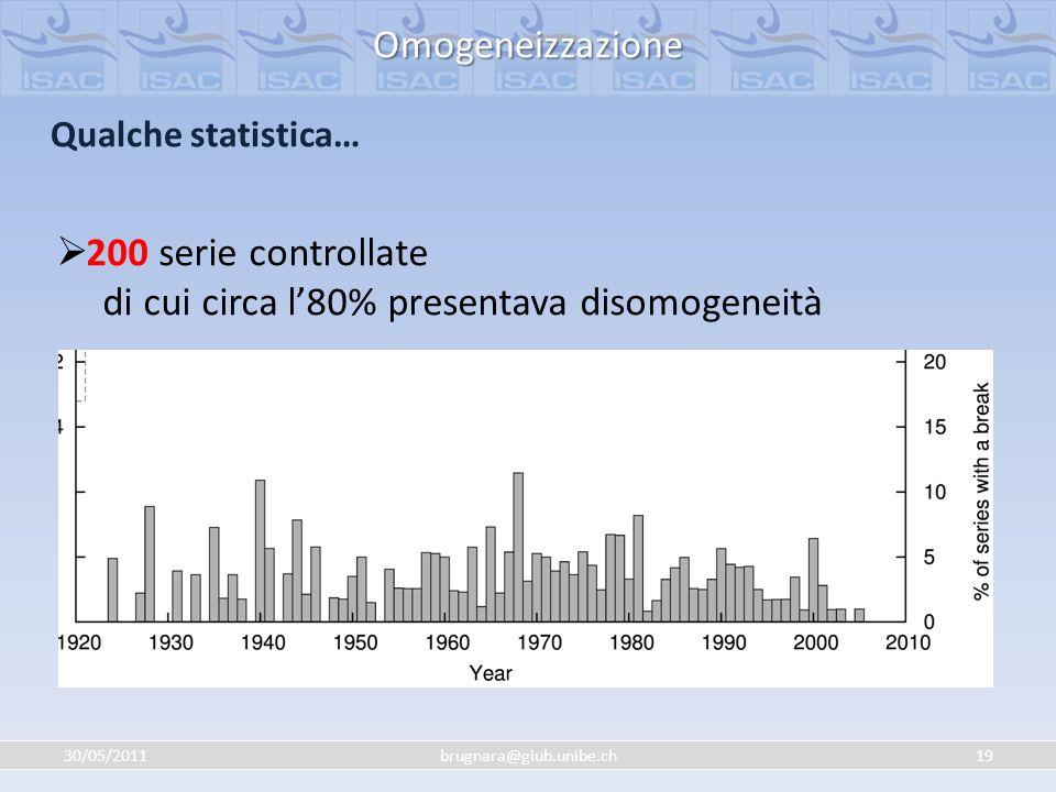 30/05/201119brugnara@giub.unibe.ch Omogeneizzazione Qualche statistica… 200 serie controllate di cui circa l80% presentava disomogeneità 350 breaks in