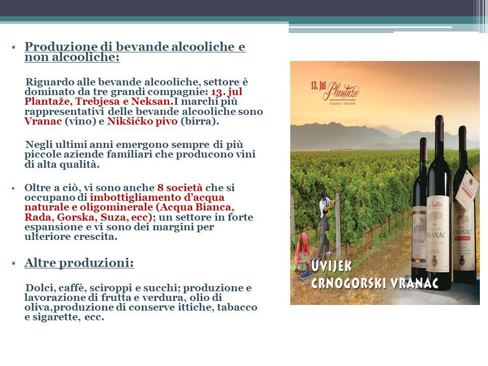 Produzione di bevande alcooliche e non alcooliche: Riguardo alle bevande alcooliche, settore è dominato da tre grandi compagnie: 13. jul Plantaže, Tre