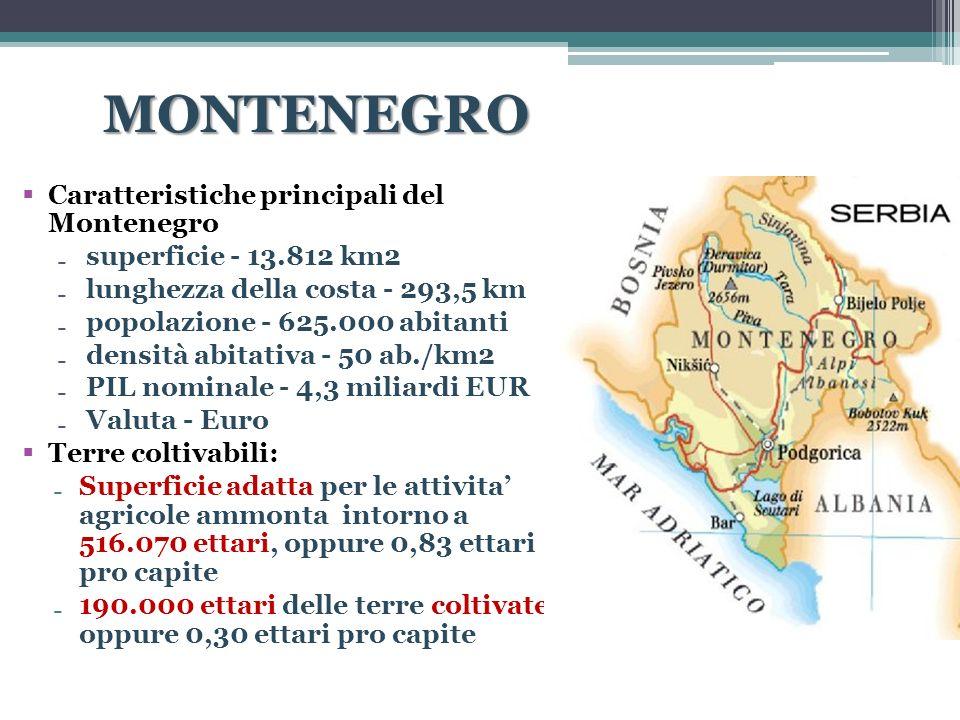 MONTENEGRO Caratteristiche principali del Montenegro superficie - 13.812 km2 lunghezza della costa - 293,5 km popolazione - 625.000 abitanti densità a