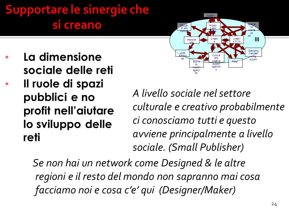 24 La dimensione sociale delle reti Il ruole di spazi pubblici e no profit nellaiutare lo sviluppo delle reti Supportare le sinergie che si creano Creativ e individ uals Creativ e firms Special ist busine ss service s Specialist manufact uring support Busine ss support agenci es Educati on and training Local authorit ies Associat ions Cultural and creative support agencie s Retail Audien ce Project s and venues III A livello sociale nel settore culturale e creativo probabilmente ci conosciamo tutti e questo avviene principalmente a livello sociale.