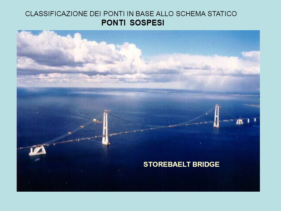 CLASSIFICAZIONE DEI PONTI IN BASE ALLO SCHEMA STATICO PONTI SOSPESI STOREBAELT BRIDGE